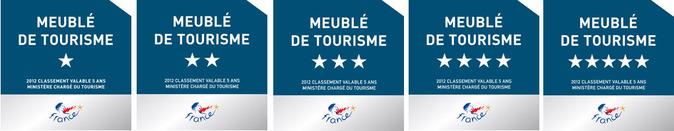 «Meublés de tourisme» : Quels sont les nouveaux hébergements classés en Bourg Cubzaguais ?